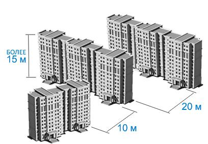 Градостроительные нормы